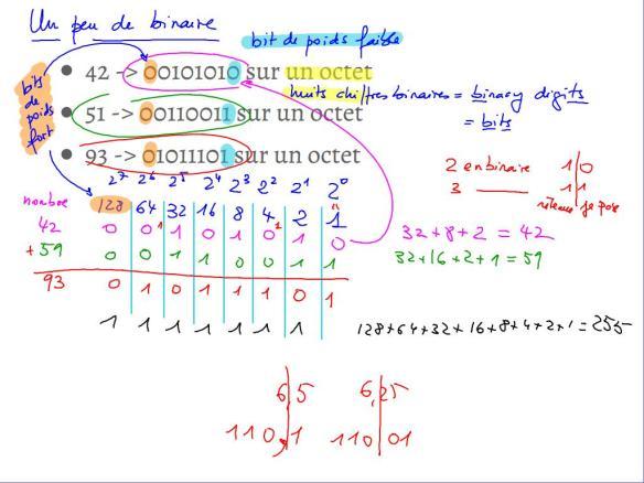 cm 2019-01-11 icn 2gt9 binaire puis étude de la parabole.py_1