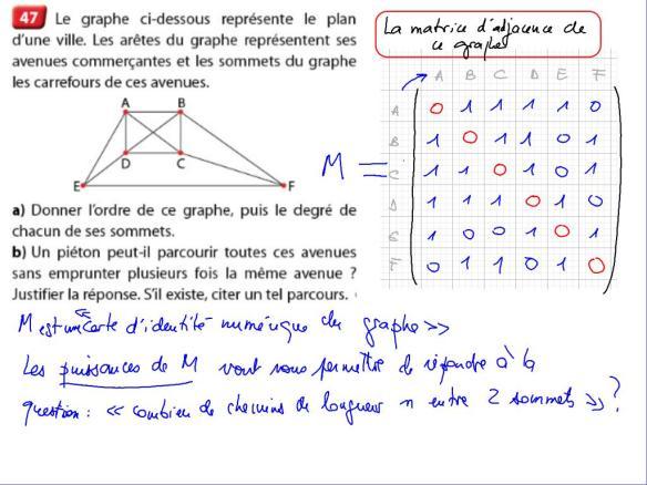 cm 2019-01-14 tes spé matrice d'adjacence (1)_1