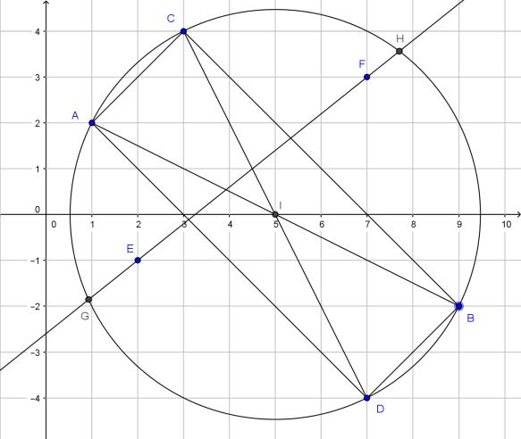 cm 2019-05-23 1S1 intersection droite et cercle