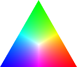cm 2019-05 ICN triangle de Maxwell