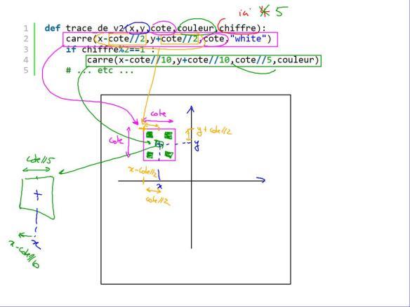 cm 2019-09-11 NSI explications fonctions trace_de_v2_1