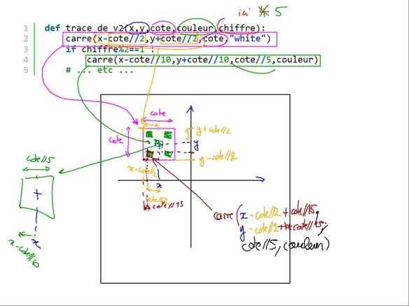 cm 2019-09-11 NSI re-explications fonctions trace_de_v2 avec Nicolas_1