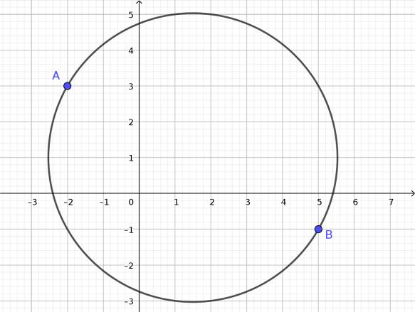 cm 2019-10-15 TS1 G1 QF cercle