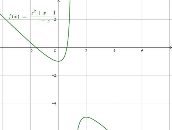 cm 2019-12-03 - TS1 - courbe