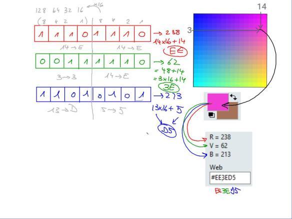 cm 2019-12-18 - NSI - création images ppm et pgm et hexadecimal puis texte_2