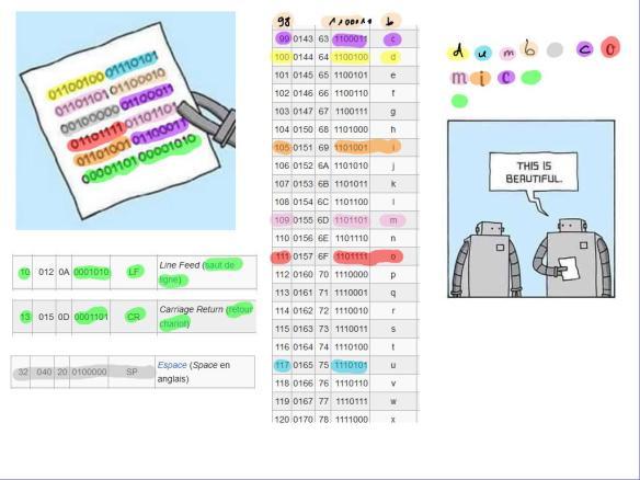 cm 2019-12-18 - NSI - création images ppm et pgm et hexadecimal puis texte_4