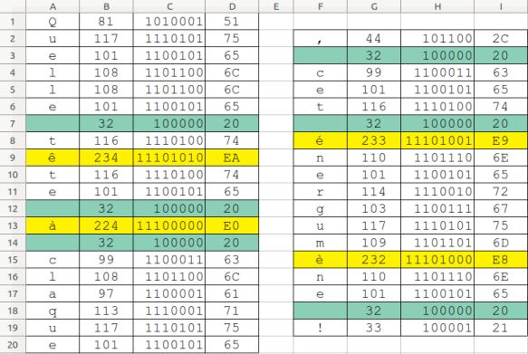 cm 2020-01-13 NSI codage texte