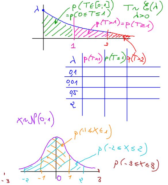 cm 2020-03-02 TS1 AP estimations P2 P3