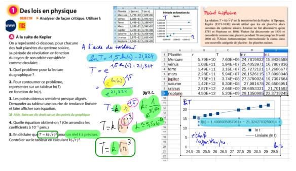 cm 2020-03-20 TS1 A8 ln décimal pour les sciences 2