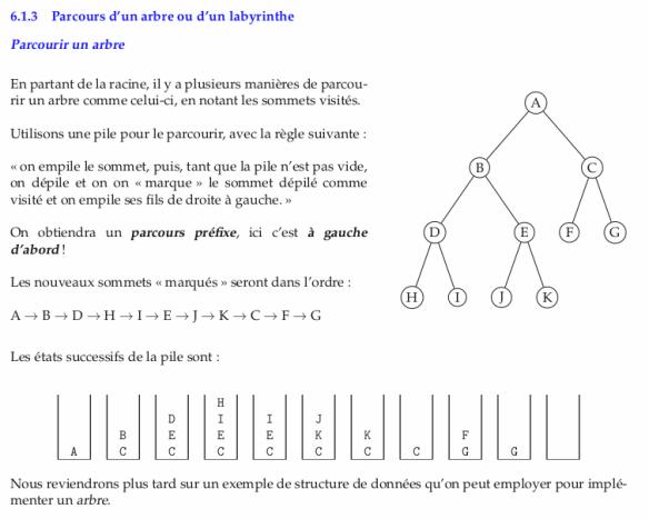 2020-04-27 CI application des piles 08 parcours arbre pile