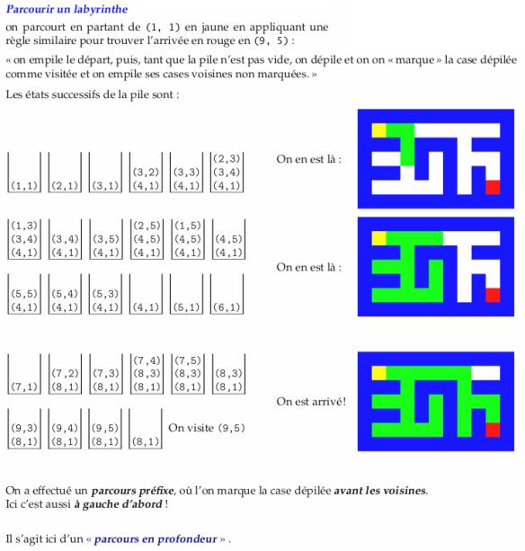 2020-04-27 CI application des piles 11 parcours labyrinthe pile