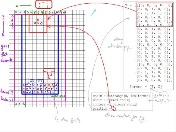 2020-06-24 NSI tetris brainstorming