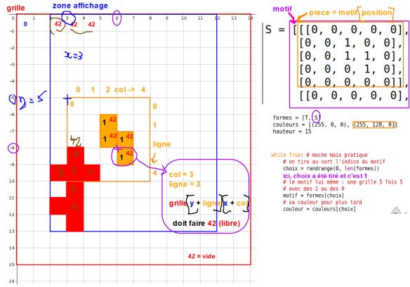2020-06-29 NSI Tetris TBI à distance